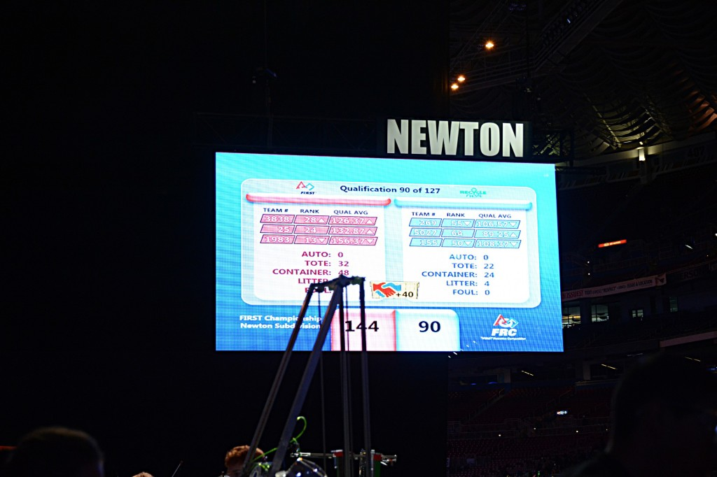 Successfully improving our position. Here we've broke into the top 30 teams on the Newton field.